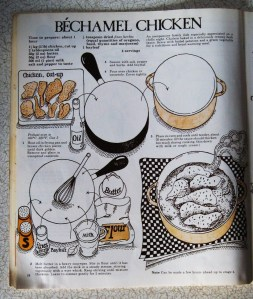 Bechamel Chicken Recipe - Ursel and Derek Norman
