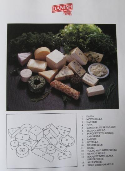 Types of Danish Cheese